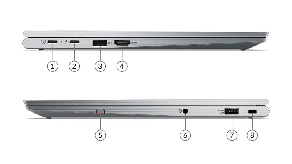 Cổng kết nối lenovo ThinkPad X1 Yoga Gen 6