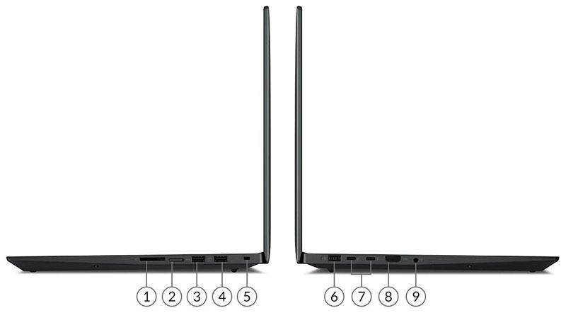 cổng kết nối laptop lenovo thinkpad p1 gen 4